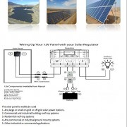 ECO-WORTHY-180W-Poly-Solar-Panel-0-6